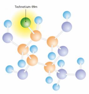 Medische isotopen